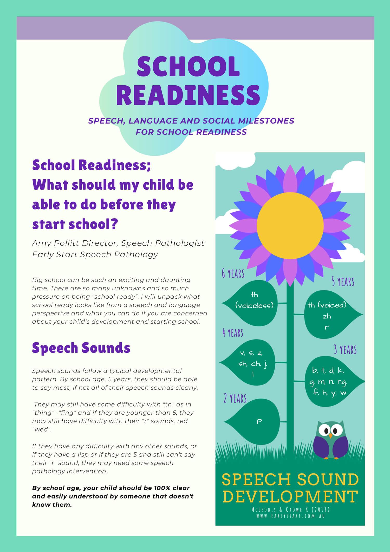 Early Start School Readiness